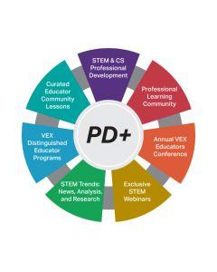 VEX PD+